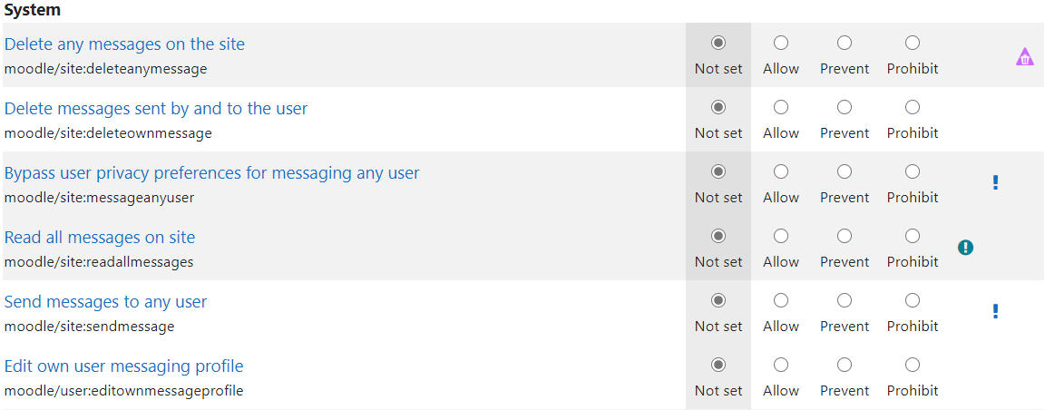 student role messaging permissions